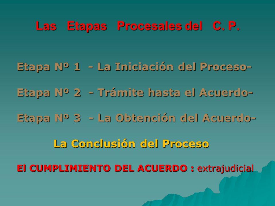 Las Etapas Procesales del C. P.