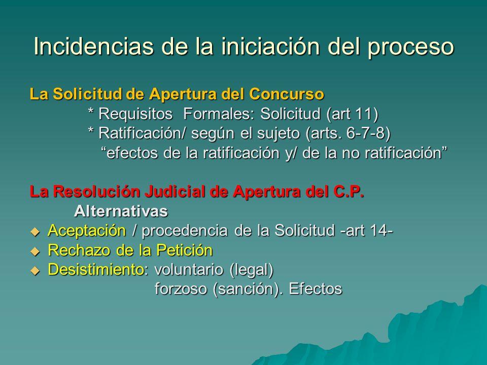 Incidencias de la iniciación del proceso