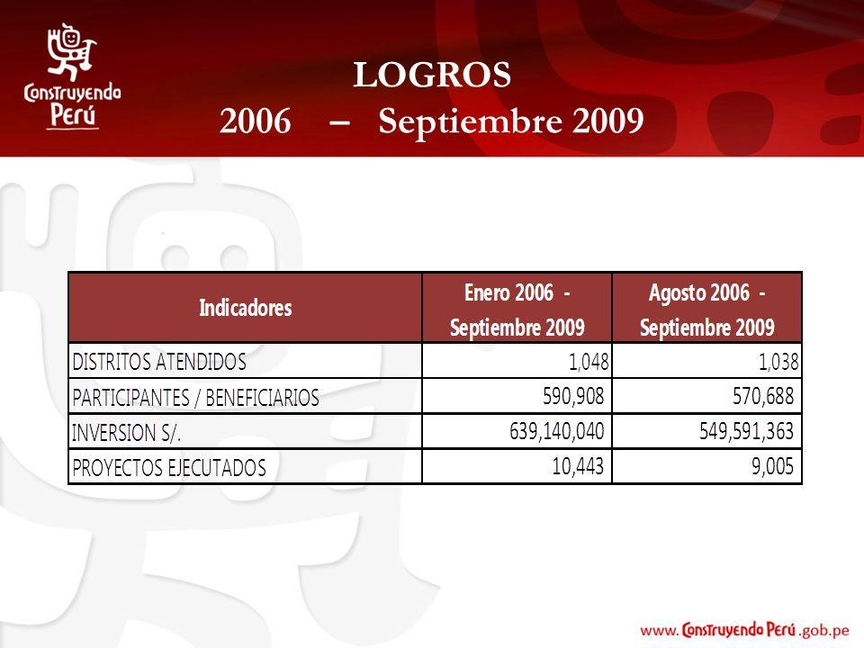 LOGROS 2006 – Septiembre 2009
