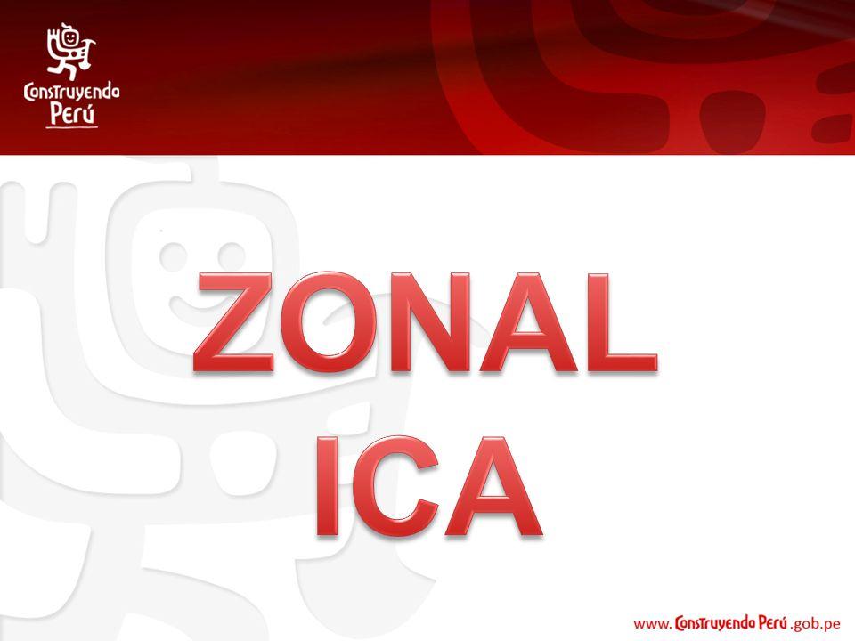 ZONAL ICA
