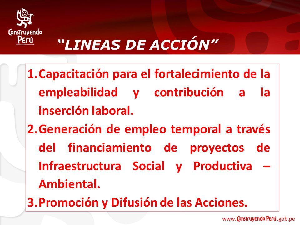 LINEAS DE ACCIÓN Capacitación para el fortalecimiento de la empleabilidad y contribución a la inserción laboral.