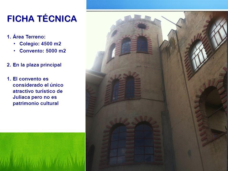 FICHA TÉCNICA Área Terreno: Colegio: 4500 m2 Convento: 5000 m2