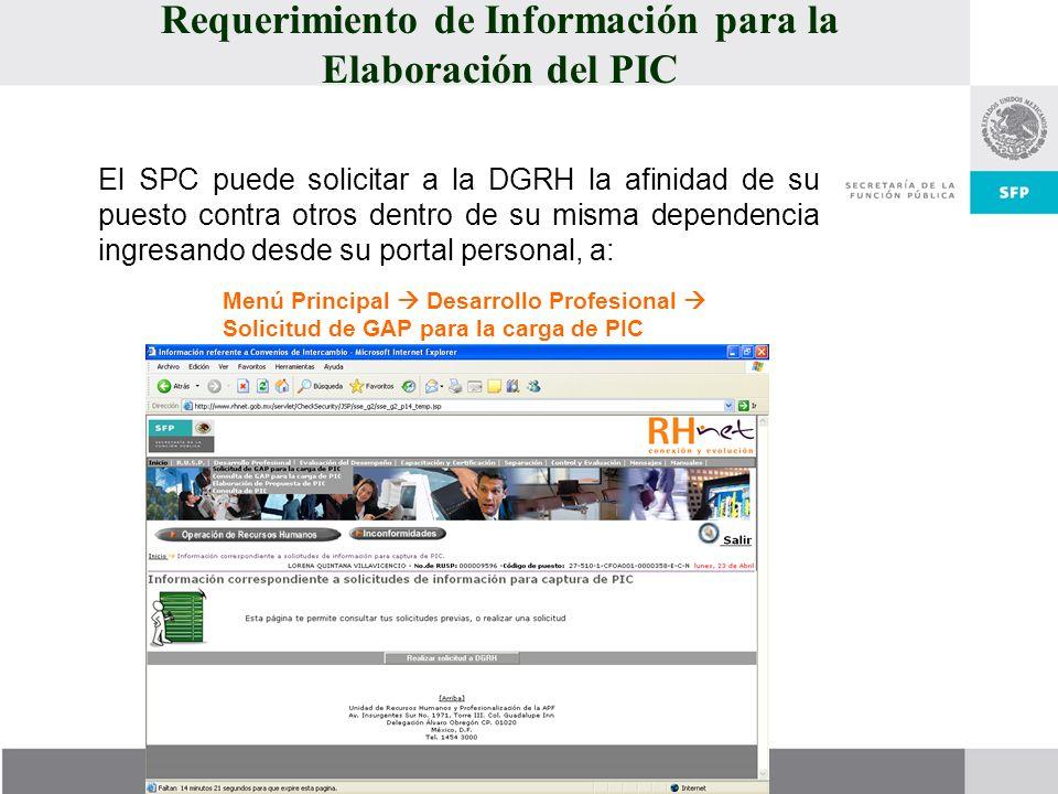 Requerimiento de Información para la Elaboración del PIC