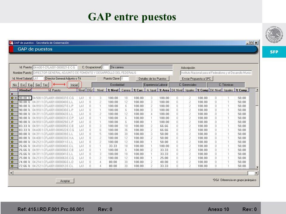GAP entre puestos Ref: 415.I.RD.F.001.Prc.06.001 Rev: 0