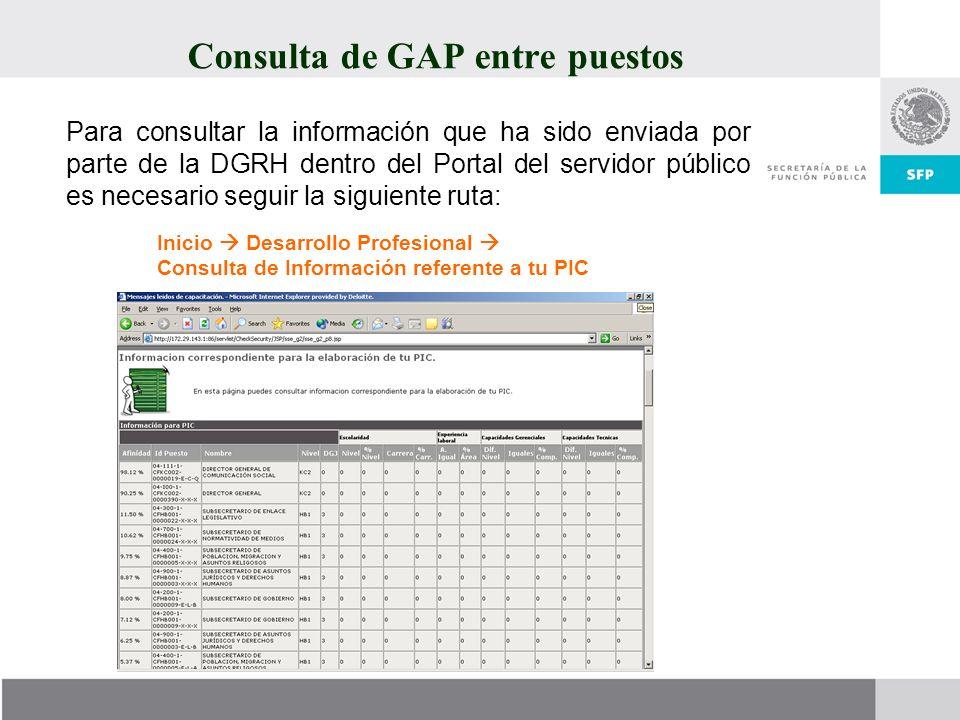 Consulta de GAP entre puestos