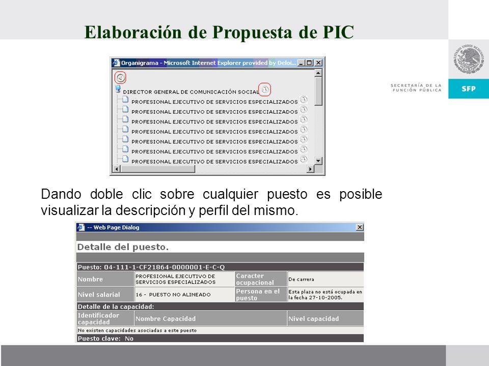 Elaboración de Propuesta de PIC