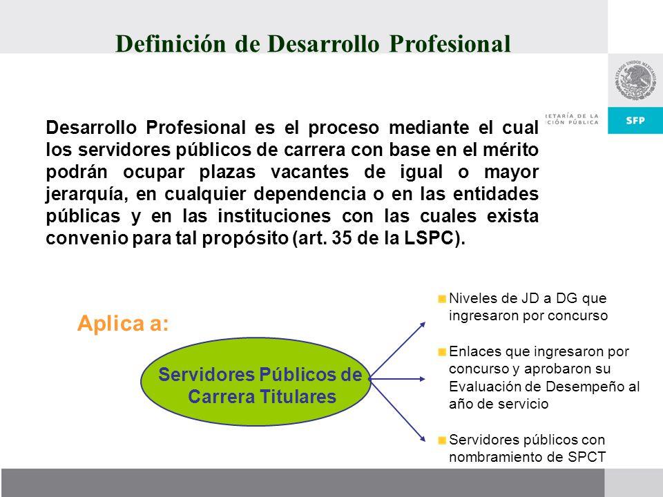 Definición de Desarrollo Profesional