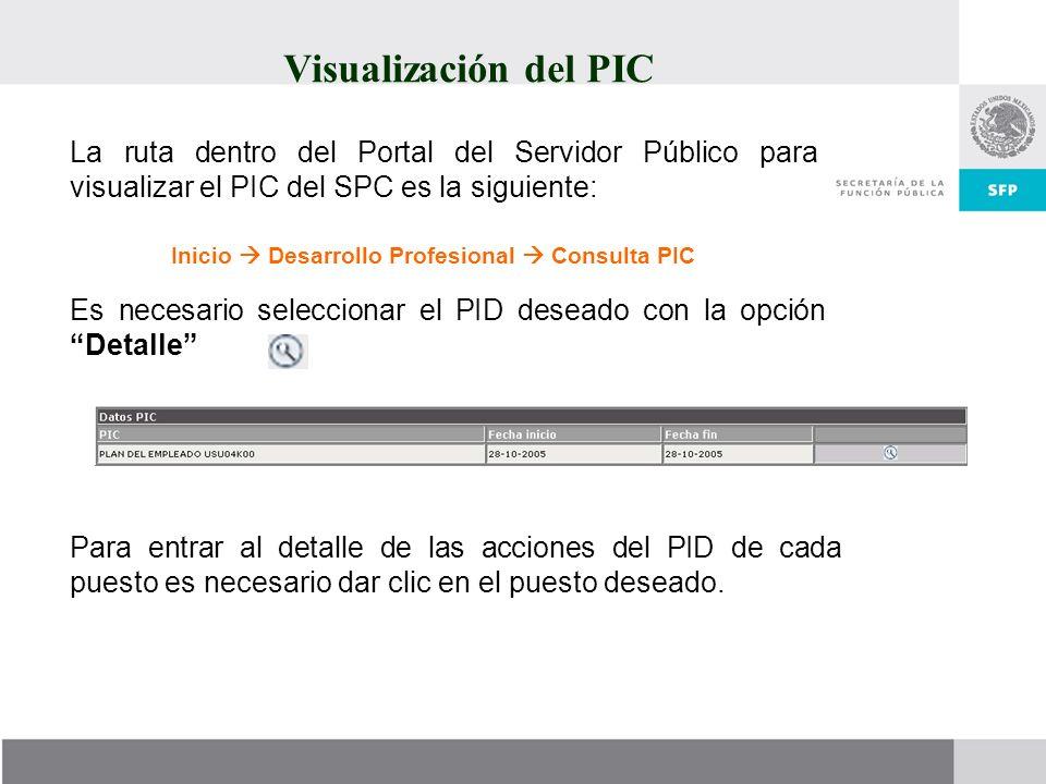 Visualización del PIC La ruta dentro del Portal del Servidor Público para visualizar el PIC del SPC es la siguiente: