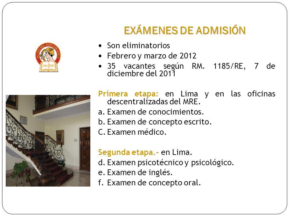 EXÁMENES DE ADMISIÓN Son eliminatorios Febrero y marzo de 2012