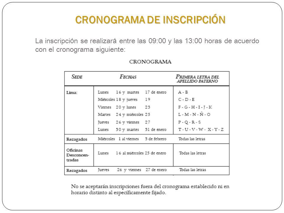 CRONOGRAMA DE INSCRIPCIÓN