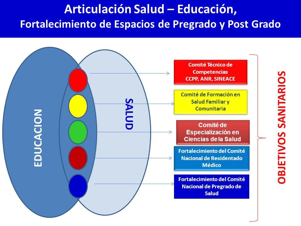 Articulación Salud – Educación,