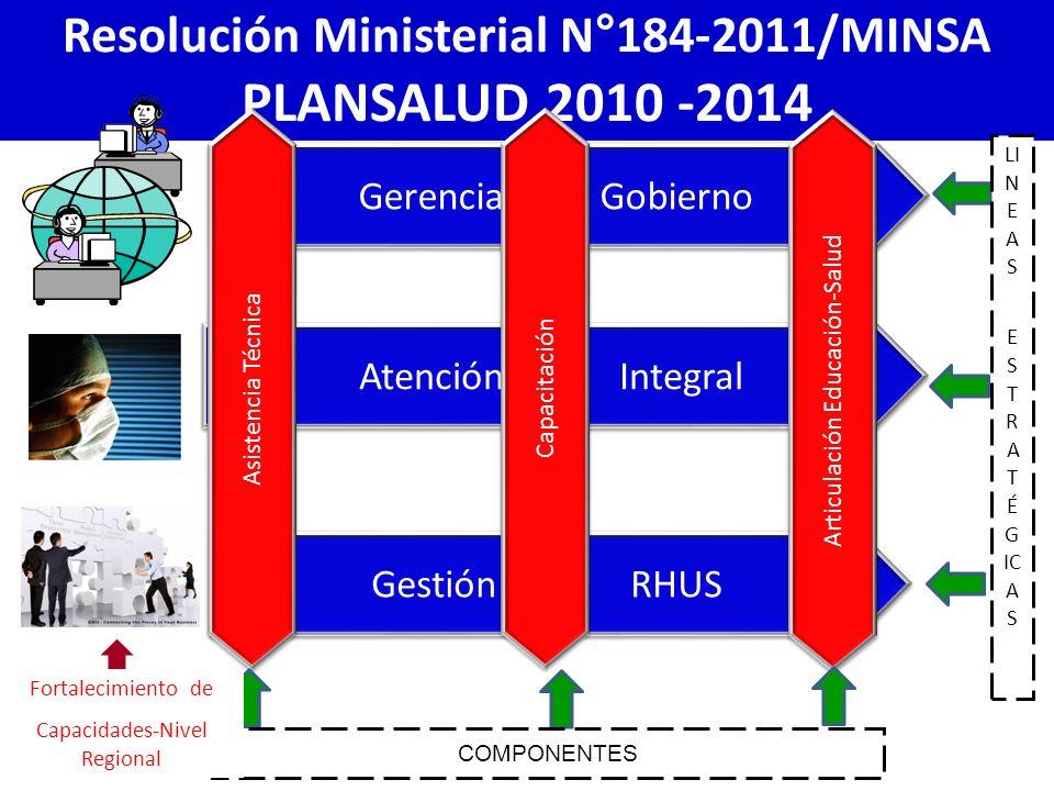 Resolución Ministerial N°184-2011/MINSA