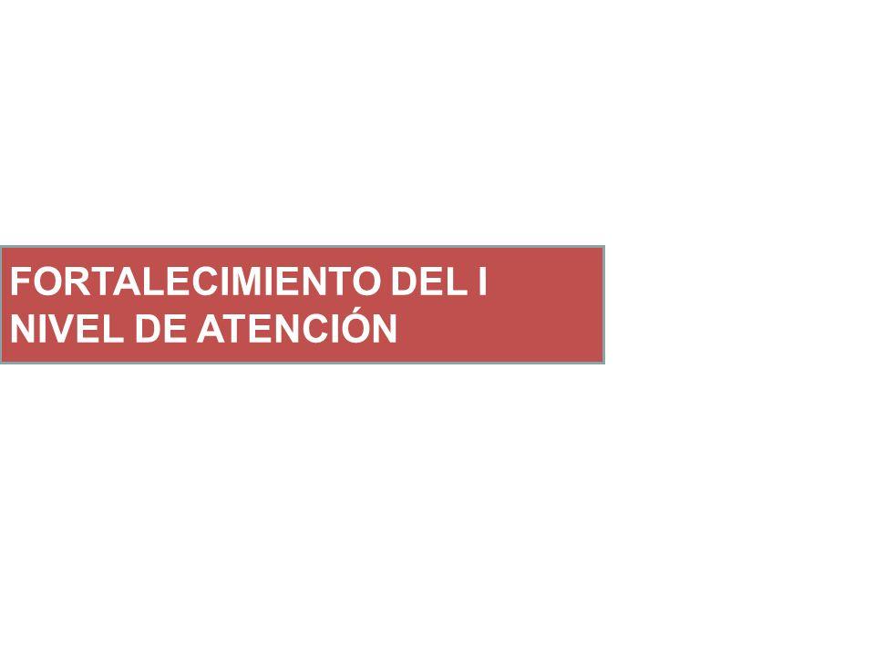 FORTALECIMIENTO DEL I NIVEL DE ATENCIÓN