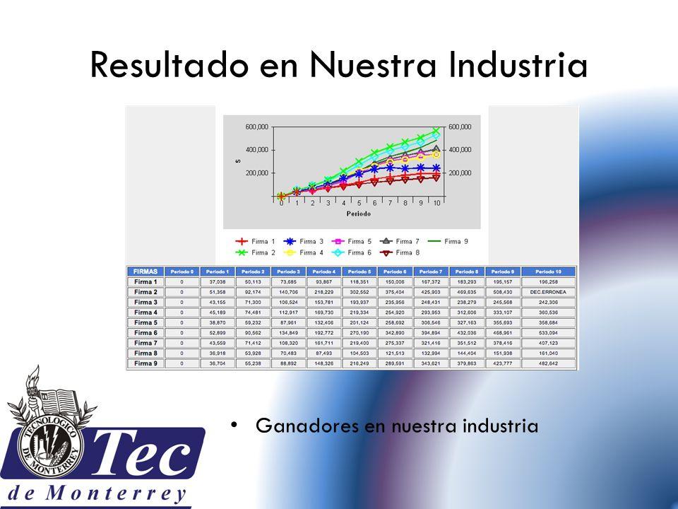 Resultado en Nuestra Industria
