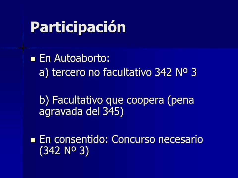 Participación En Autoaborto: a) tercero no facultativo 342 Nº 3