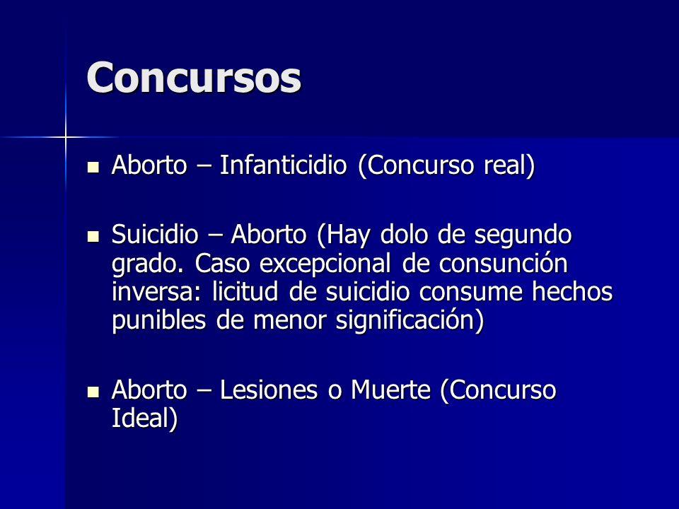 Concursos Aborto – Infanticidio (Concurso real)