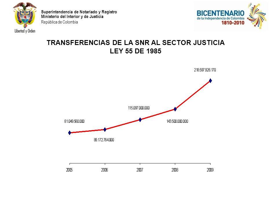 TRANSFERENCIAS DE LA SNR AL SECTOR JUSTICIA