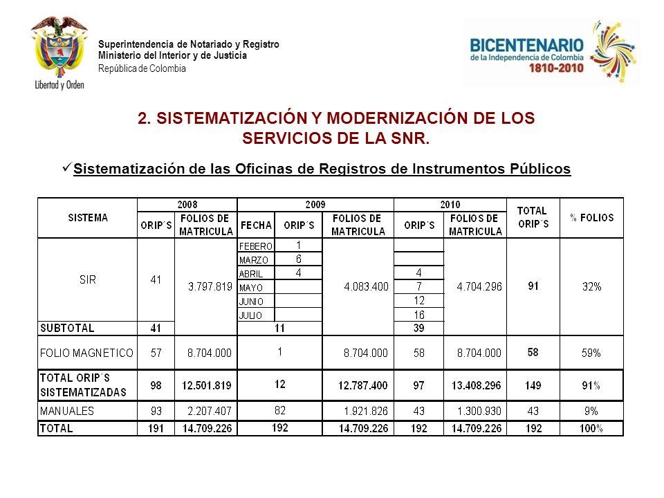 2. SISTEMATIZACIÓN Y MODERNIZACIÓN DE LOS