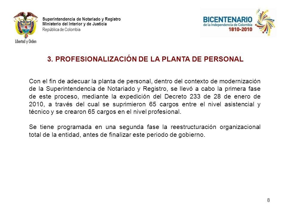 3. PROFESIONALIZACIÓN DE LA PLANTA DE PERSONAL