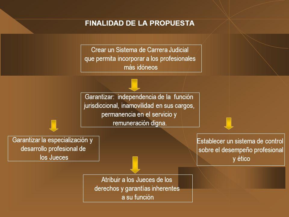 FINALIDAD DE LA PROPUESTA