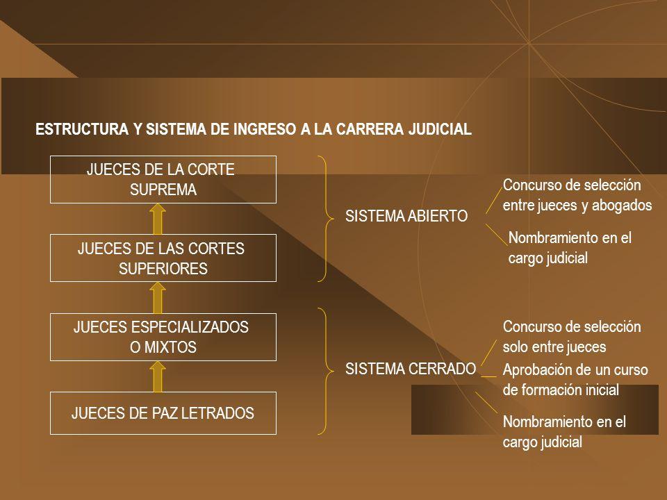 ESTRUCTURA Y SISTEMA DE INGRESO A LA CARRERA JUDICIAL
