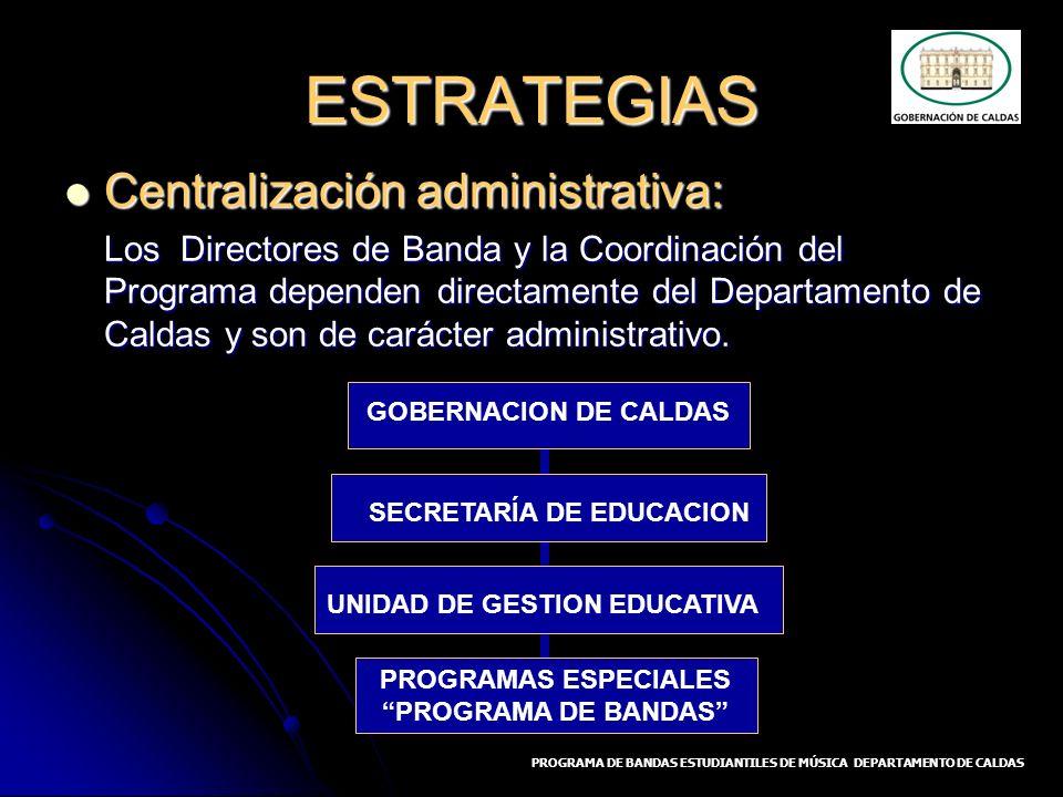 ESTRATEGIAS Centralización administrativa:
