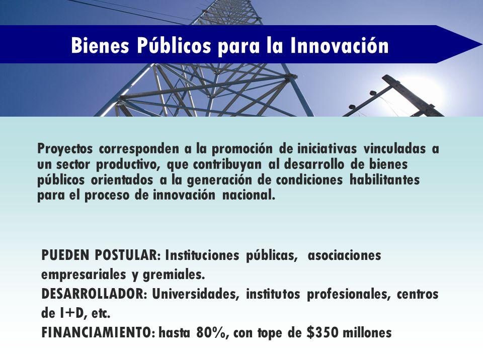 Bienes Públicos para la Innovación