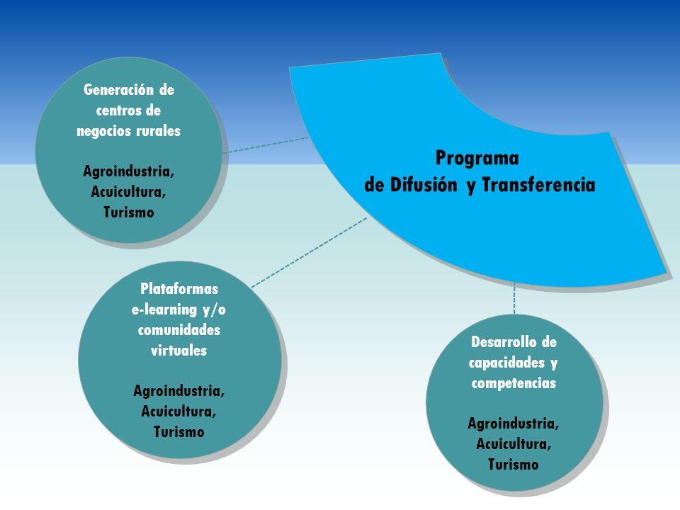 de Difusión y Transferencia