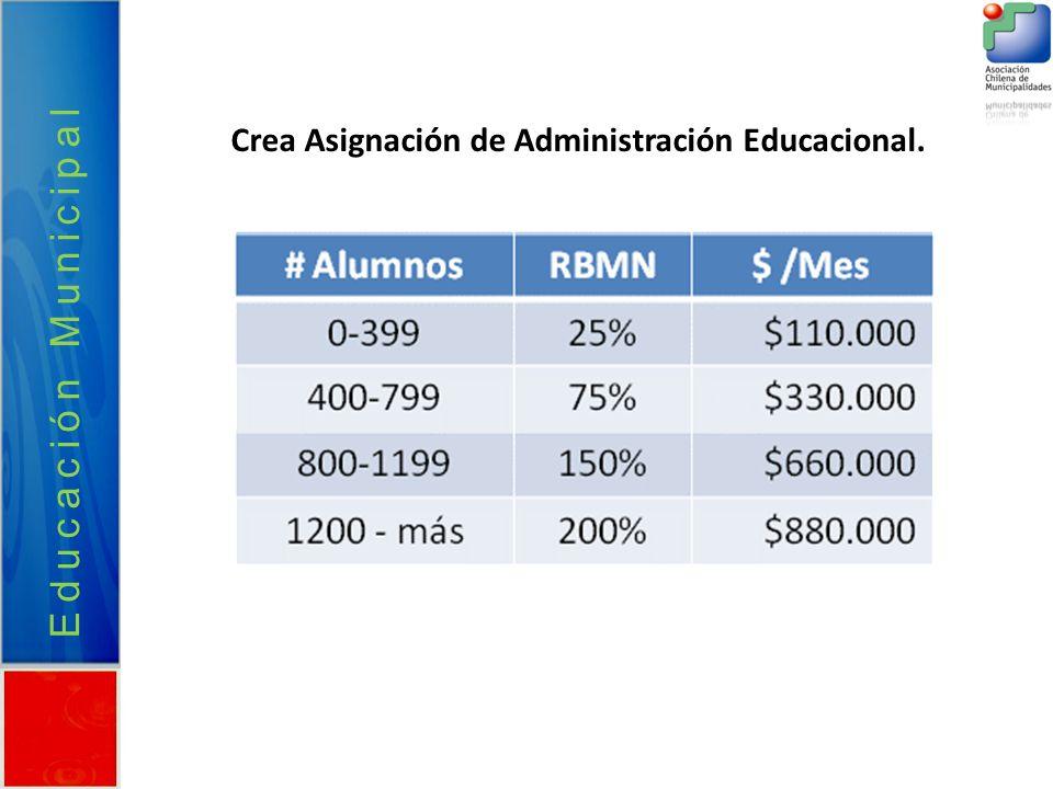 Educación Municipal Crea Asignación de Administración Educacional.