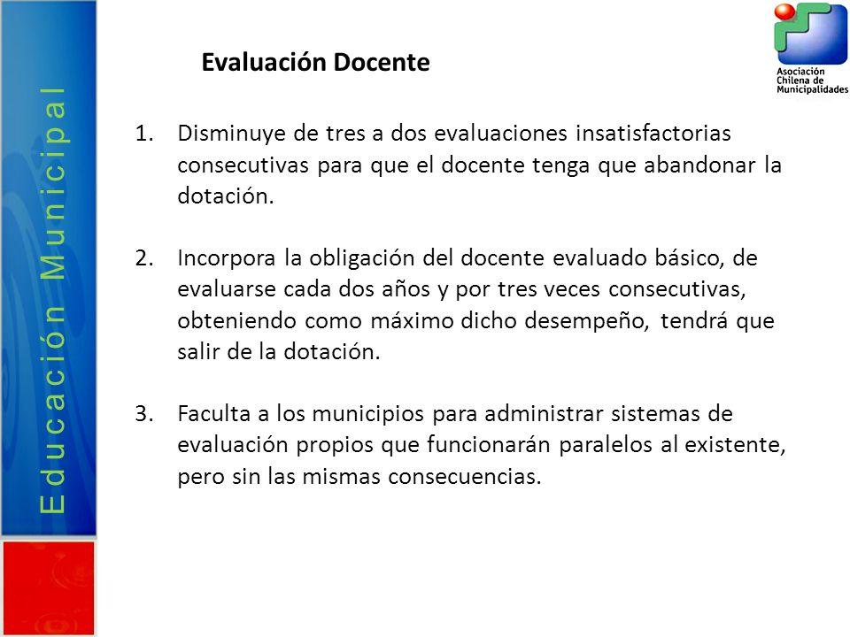 Educación Municipal Evaluación Docente