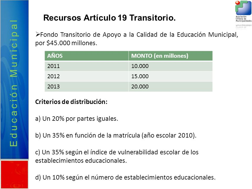 Educación Municipal Recursos Artículo 19 Transitorio.
