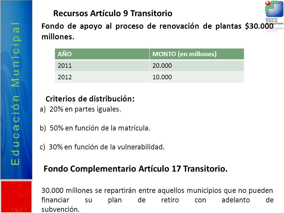 Educación Municipal Recursos Artículo 9 Transitorio