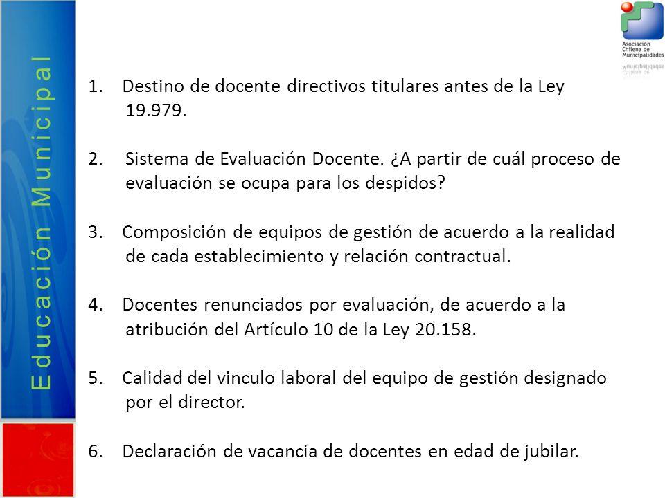 Educación Municipal 1. Destino de docente directivos titulares antes de la Ley 19.979.