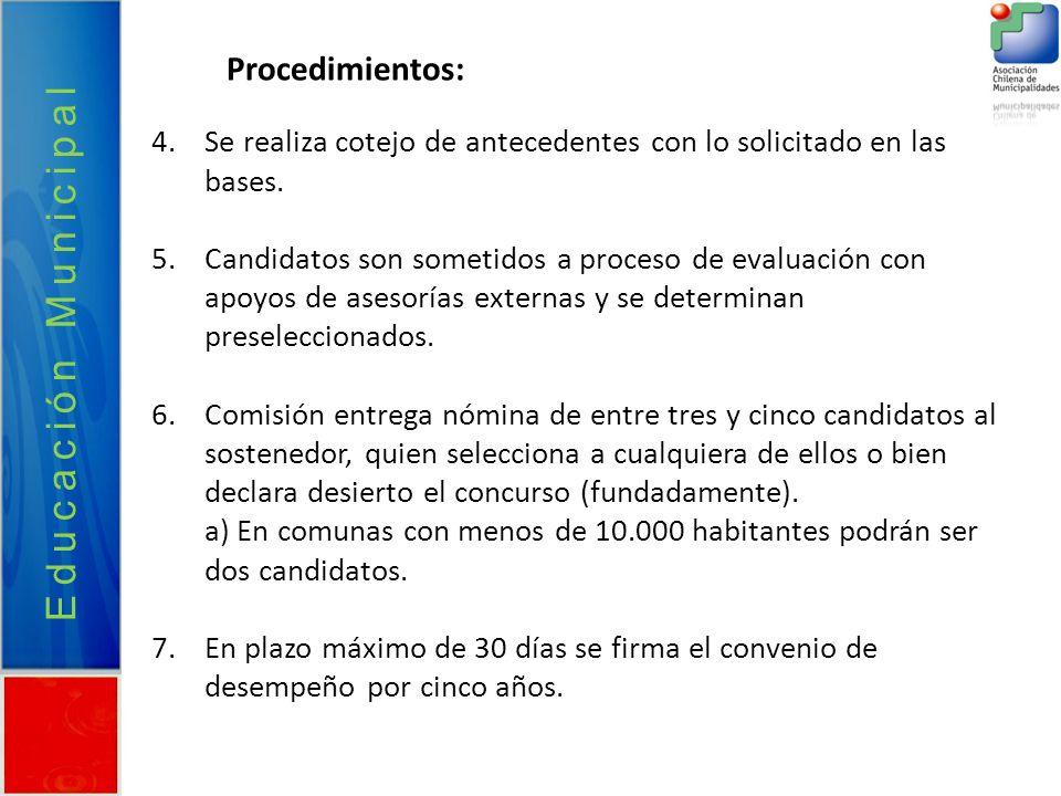 Educación Municipal Procedimientos: