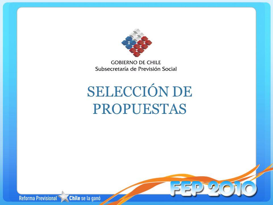 SELECCIÓN DE PROPUESTAS