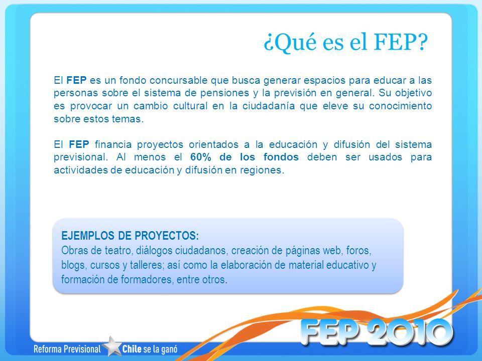 ¿Qué es el FEP EJEMPLOS DE PROYECTOS: