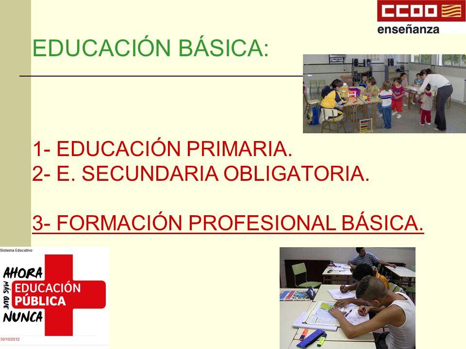 EDUCACIÓN BÁSICA: 1- EDUCACIÓN PRIMARIA. 2- E. SECUNDARIA OBLIGATORIA