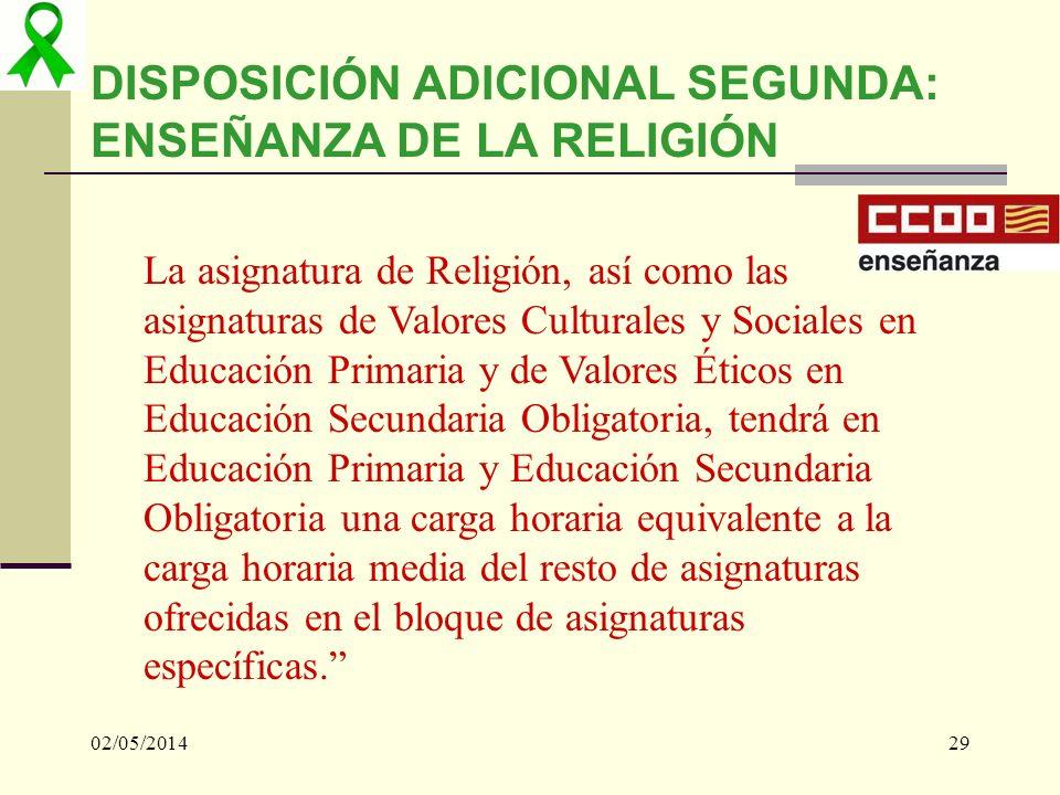 DISPOSICIÓN ADICIONAL SEGUNDA: ENSEÑANZA DE LA RELIGIÓN