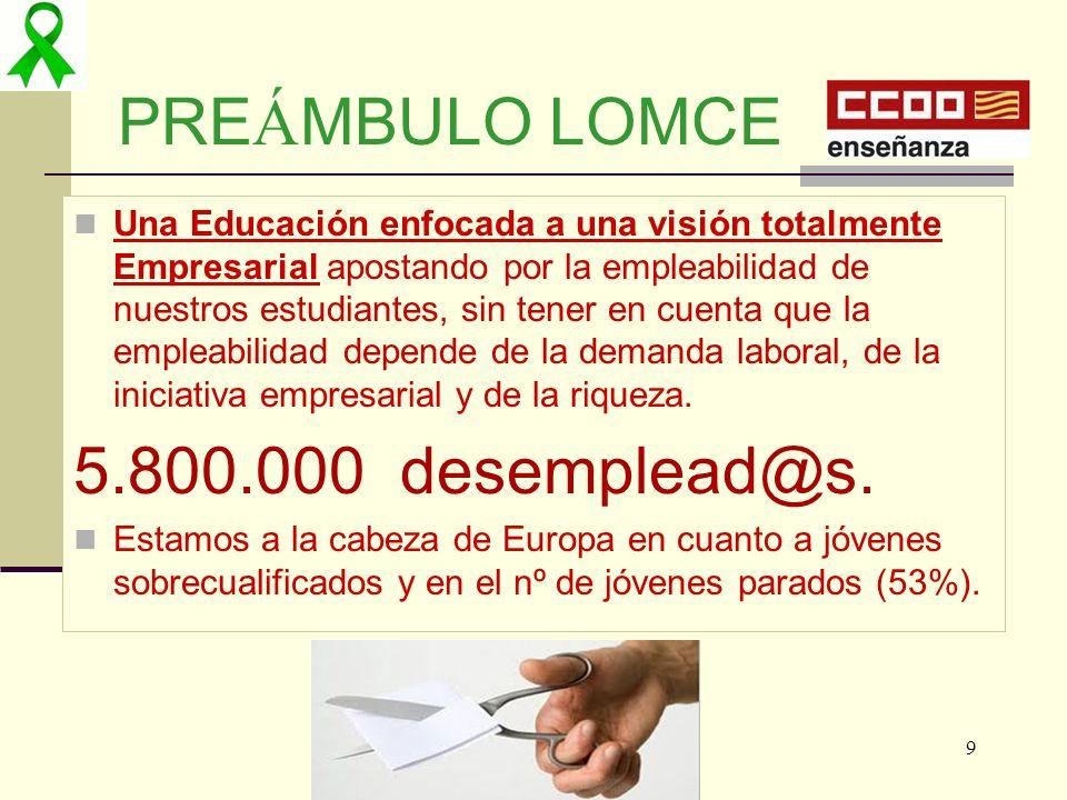 PREÁMBULO LOMCE 5.800.000 desemplead@s.