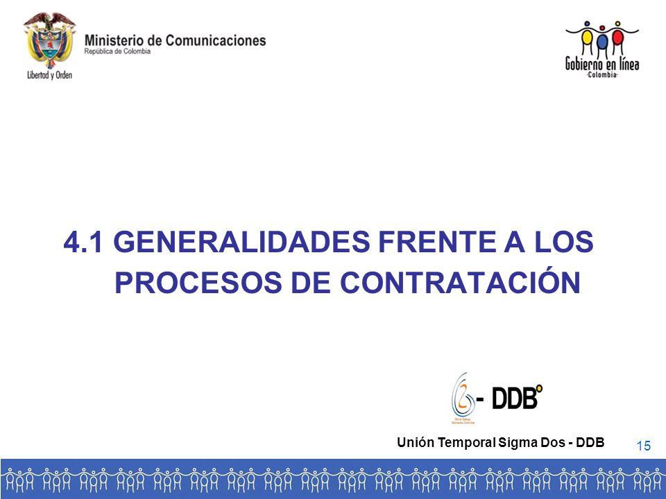 4.1 GENERALIDADES FRENTE A LOS PROCESOS DE CONTRATACIÓN