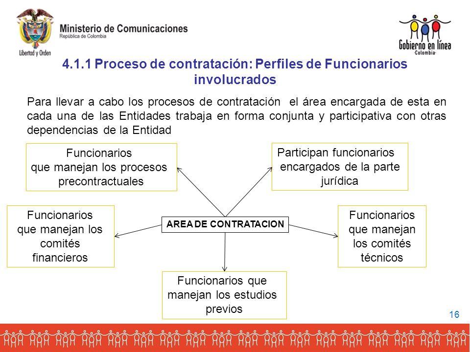 4.1.1 Proceso de contratación: Perfiles de Funcionarios involucrados