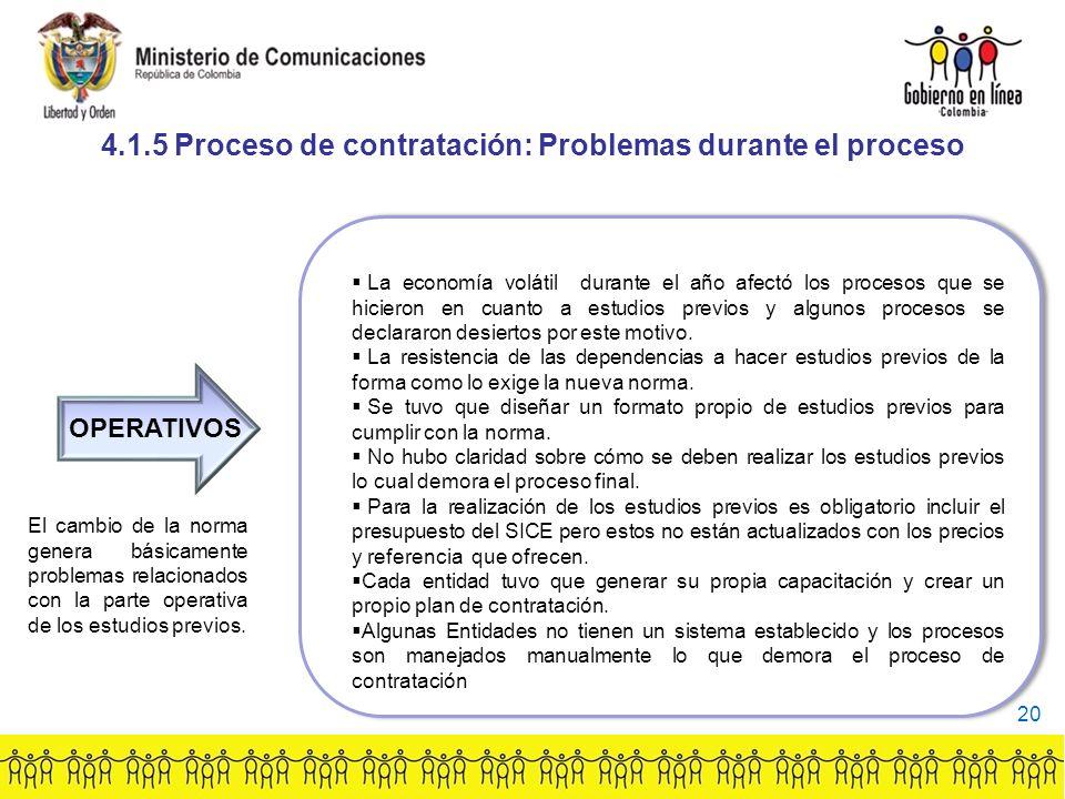 4.1.5 Proceso de contratación: Problemas durante el proceso