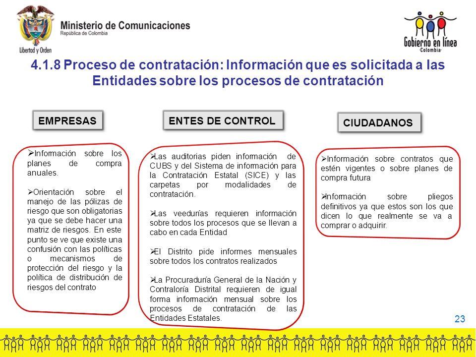 4.1.8 Proceso de contratación: Información que es solicitada a las Entidades sobre los procesos de contratación