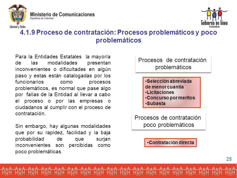 4.1.9 Proceso de contratación: Procesos problemáticos y poco problemáticos