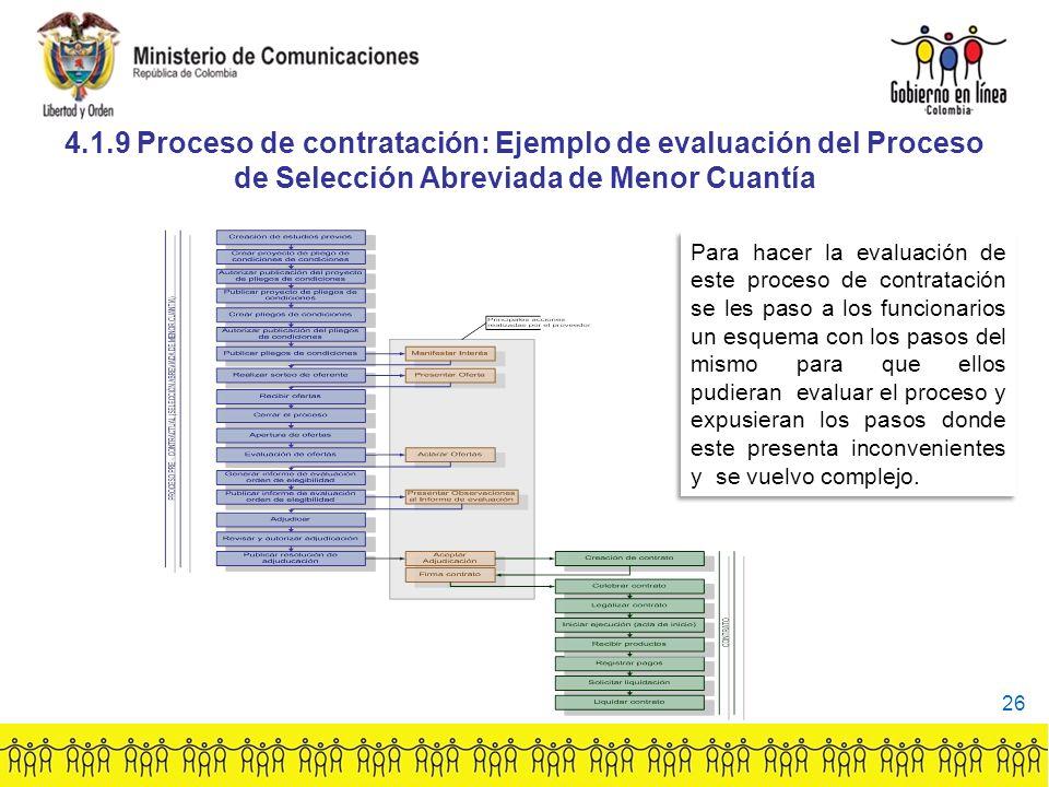 4.1.9 Proceso de contratación: Ejemplo de evaluación del Proceso de Selección Abreviada de Menor Cuantía