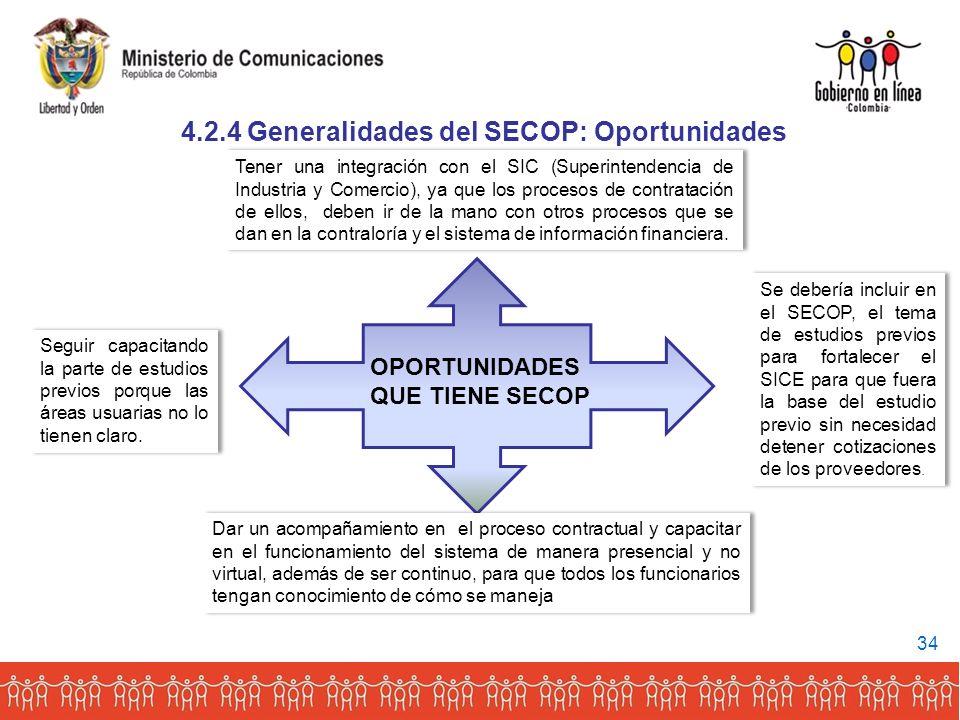 4.2.4 Generalidades del SECOP: Oportunidades