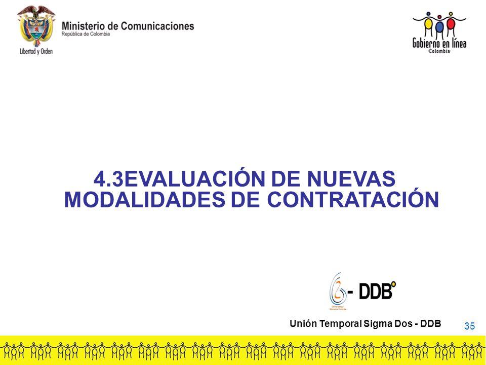 4.3EVALUACIÓN DE NUEVAS MODALIDADES DE CONTRATACIÓN