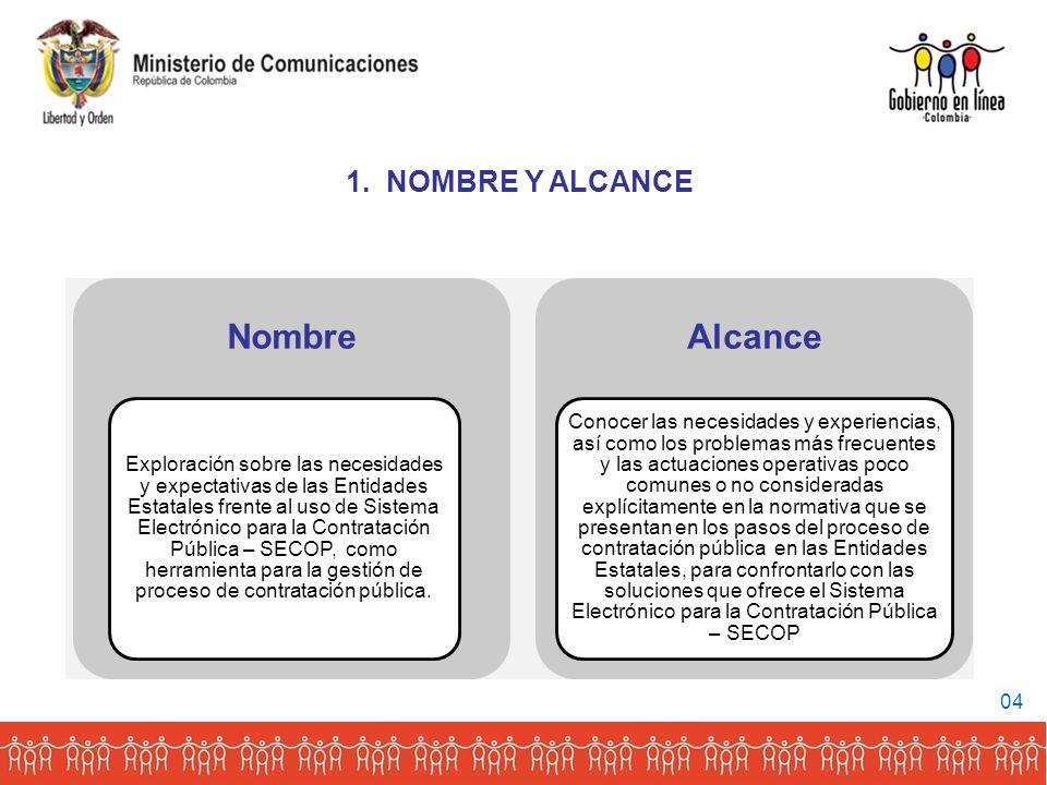 Nombre Alcance NOMBRE Y ALCANCE 04