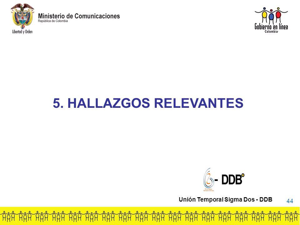 5. HALLAZGOS RELEVANTES - Unión Temporal Sigma Dos - DDB 44