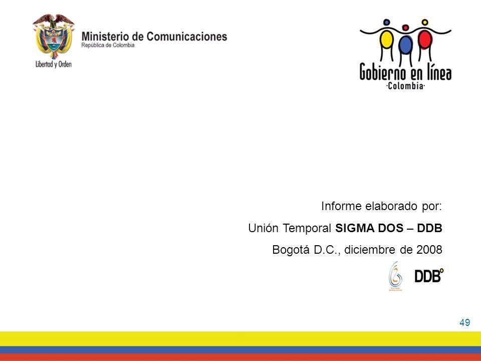 Informe elaborado por: Unión Temporal SIGMA DOS – DDB